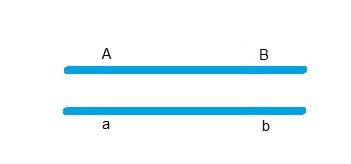 Na representação cis, os alelos dominantes encontram-se em um cromossomo, e os recessivos, em outro.