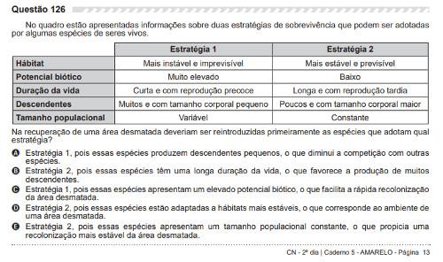 Algumas questões da prova de biologia do Enem têm tabelas.