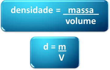 Use a fórmula da densidade para determiná-la para qualquer material