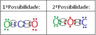 Exemplo para cálculo da carga formal