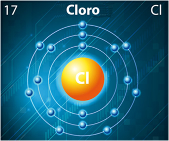 Átomo de cloro