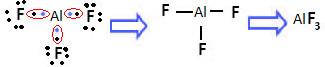O trifluoreto de alumínio é um exemplo de contração do octeto