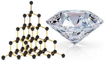Estrutura do diamante