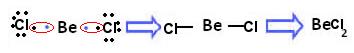 O dicloreto de berílio é um exemplo de exceção à regra do octeto