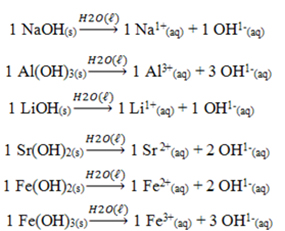 Dissociação de bases em água liberando como único ânion a hidroxila