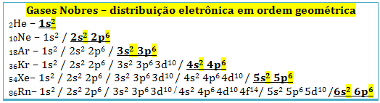 ?Distribuição eletrônica em ordem geométrica dos gases nobres