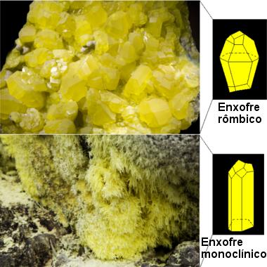 Variedades alotrópicas do enxofre: rômbico e monoclínico