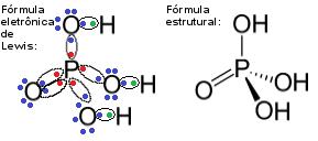 Fórmulas do fosfato de hidrogênio – uma exceção à regra do octeto