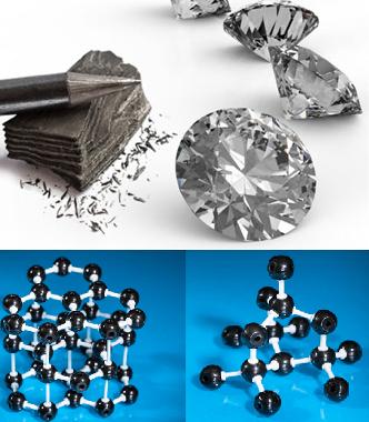 Variedades alotrópicas do carbono: grafite e diamante