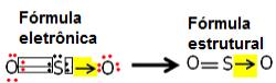 Exemplo do dióxido de enxofre de ligação dativa