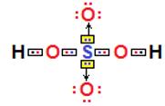 No ácido sulfúrico, ocorrem duas ligações dativas