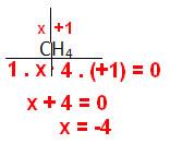 Cálculo do Nox do carbono em uma molécula de metano