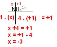 Cálculo do Nox do nitrogênio no íon amônio