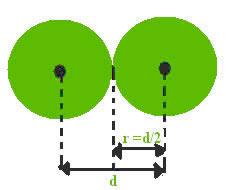 Ilustração de raio atômico
