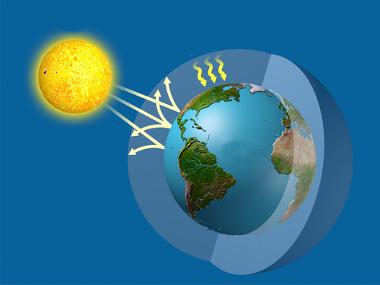 Esquema que mostra como ocorre o efeito estufa na atmosfera terrestre