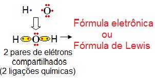 Fórmula de Lewis da água