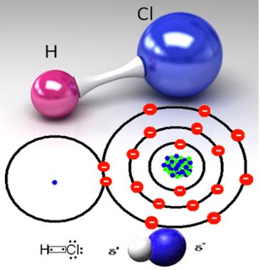 Ligação covalente formando HCl