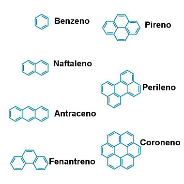 Nomenclatura de alguns hidrocarbonetos aromáticos