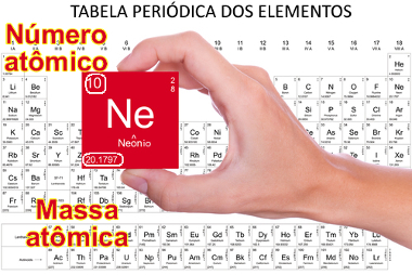 Massa atômica do elemento neônio