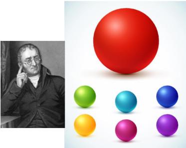 O modelo atômico de Dalton baseava na estrutura de uma bola de bilhar