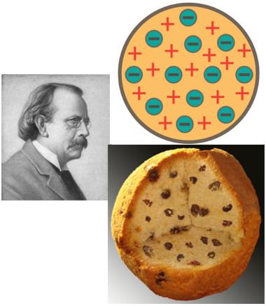 O modelo atômico de Thomson parecia com um pudim ou bolo de passas