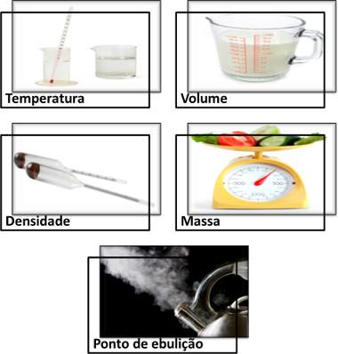 Exemplos de propriedades físicas gerais e específicas