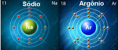 Átomos de sódio e argônio