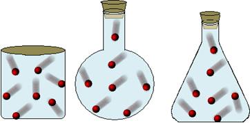 O volume dos gases é variável, adaptando-se ao volume do recipiente