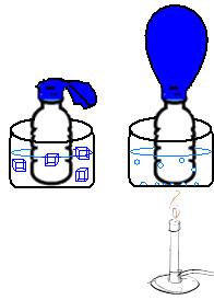 Experimento de balão na garrafa para demonstrar a relação entre temperatura e volume