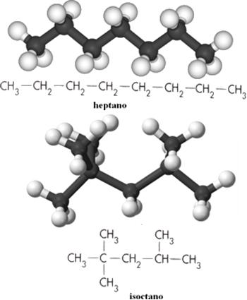 Estruturas do heptano e do isoctano