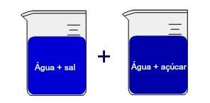 A mistura de soluções de água com sal e água com açúcar é um exemplo de mistura de mesmo solvente e solutos diferentes