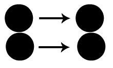 Colisão favorável entre átomos de uma molécula diatômica