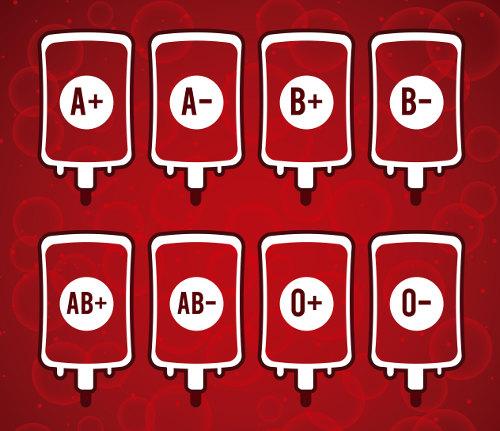 Além do sistema ABO, é importante conhecer o sistema Rh antes de realizar uma transfusão sanguínea