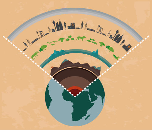 Entre as esferas da Terra, podemos incluir a biosfera, a porção onde se encontra vida